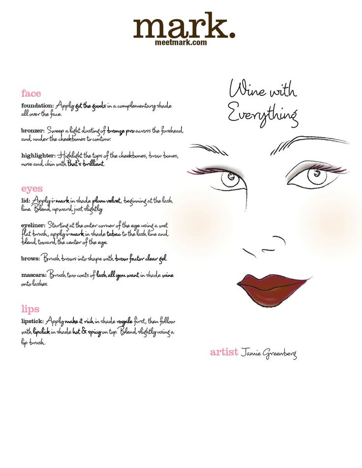 Face Chart:  Wine With Everything